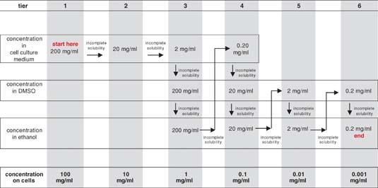 solubility rules table. solubility rules table. solubility rules table. Such aswhatever has no in
