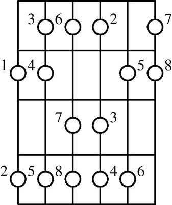 This major scale pattern works all up and down the guitar neck.