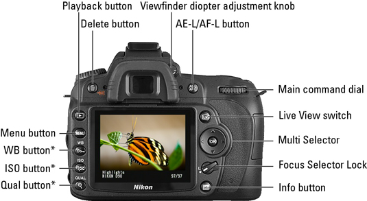 The back of the Nikon D90