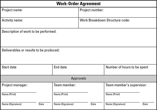 Use a Work-Order Agreement to confirm a team member's commitment.