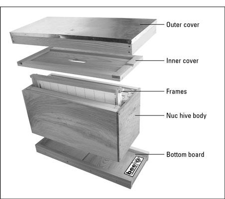 A standard nuc box.