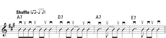 A shuffle in A that uses common syncopation figures.