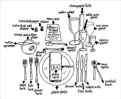 5 Course Meal place setting … | Pinteres…