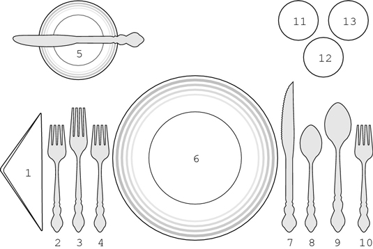 A formal place setting has many pieces; add or delete them according to your menu.