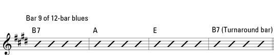 The turnaround can be a V chord substituting for I in the last bar.
