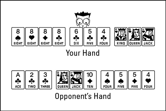The winner collects points from the deadwood in the loser's hand.