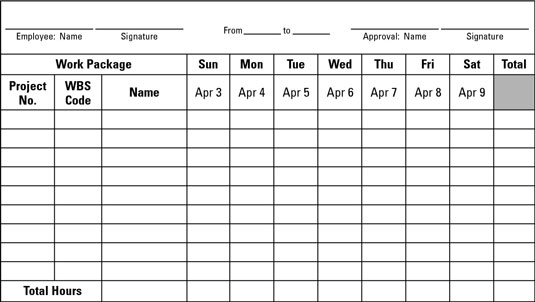 Use a weekly time sheet to collect work effort data.