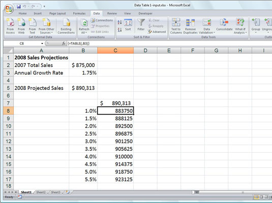 Sales projection worksheet after creating the one-variable data table in the range C8:C17.