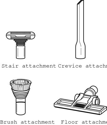 Figure 5-1: Vacuum cleaner attachments make cleaning easier.