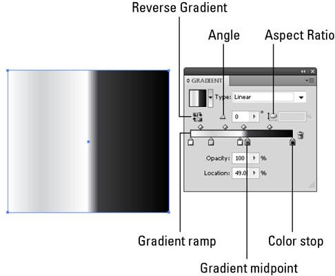 The Gradient panel.