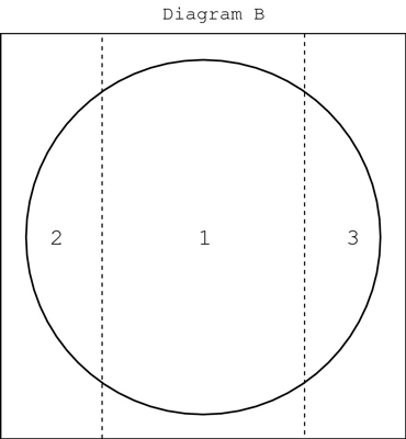 Sew fabric to either side to achieve the proper width.