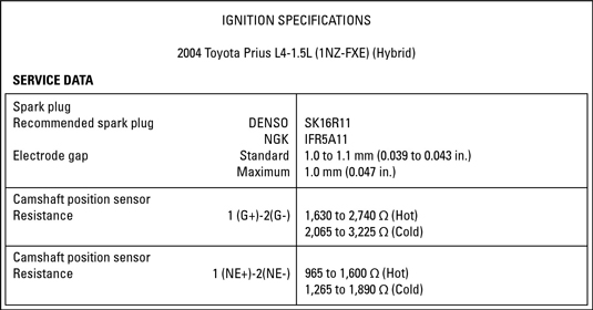 Use ignition specifications to find the right plugs. These specs are for a 2004 Toyota Prius.