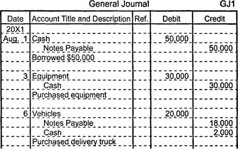 Do you know how to write debit and credit on a general journal?