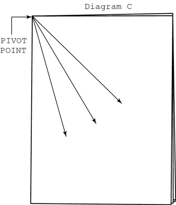 Cut a circle out of fabric.
