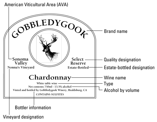 The label of an American varietal wine. [Credit: © Akira Chiwaki]
