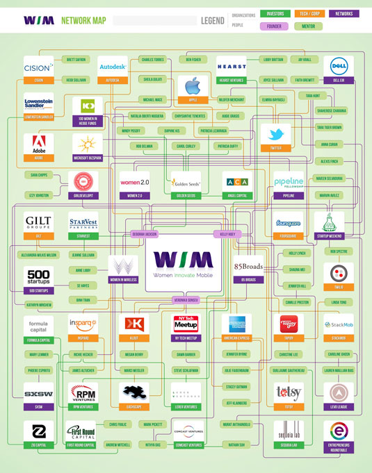 [Credit: Women Innovate Mobile network map 2012]