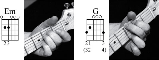 The Em and G chords. Notice that all six strings are available for play in each chord.