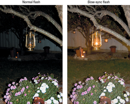 Slow-sync flash produces softer, more even lighting than normal flash in nighttime pictures.