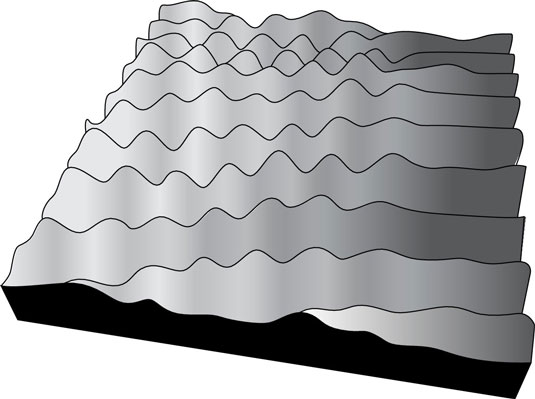 Topography produced using an AFM.