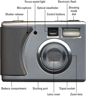The front of a typical digital camera.