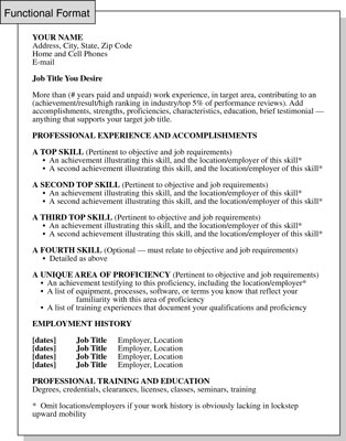 professional resume formatting. of this resume format