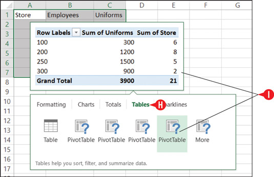You can convert the range to a table or apply one of several PivotTable specifications.