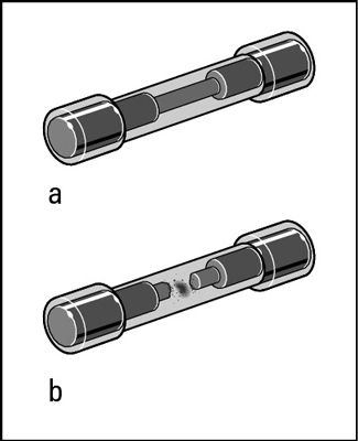 A good tubular fuse (a) and a burned-out fuse (b).