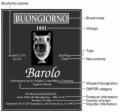 Wine Label Eu Regulations | RM.