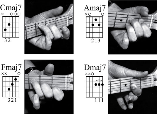Take a look at the following figure to see the chord diagrams and proper