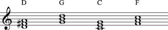 Major chords.
