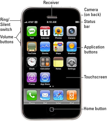View the front of the iPhone.
