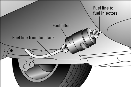 A fuel filter located under the vehicle near the fuel tank.