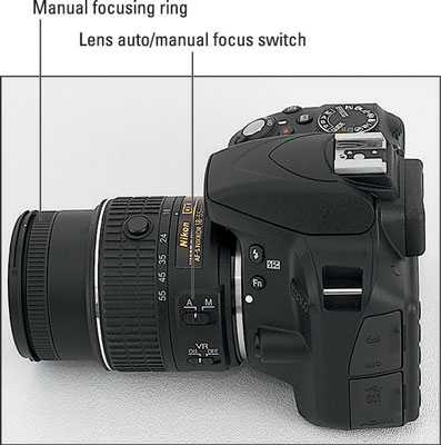 On the kit lens, as on many Nikon lenses, you set the switch to A for autofocusing and to M for man