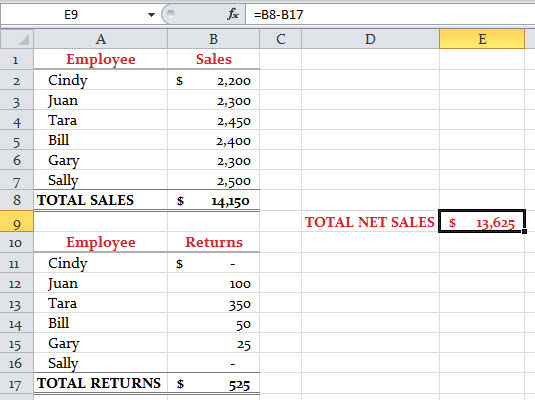 Understanding precedents and dependents of Excel formulas.