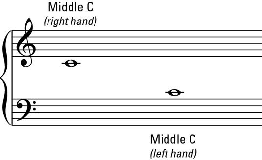 Reading Ledger Lines Written With a Ledger Line