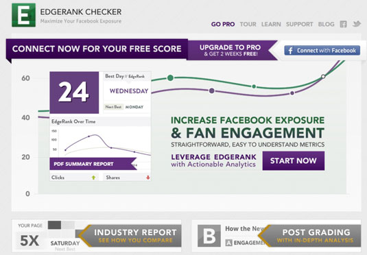 The EdgeRank Checker website gives you free data on your business page.
