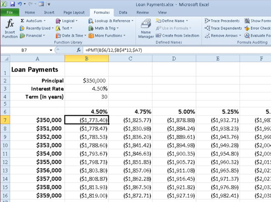 A Loan Payments table that uses the PMT function to calculate various loan payments.