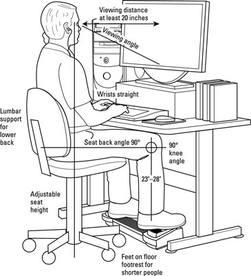 An ergonomically correct workspace.