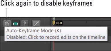 Auto-Keyframes are disabled when the Stopwatch is gray.