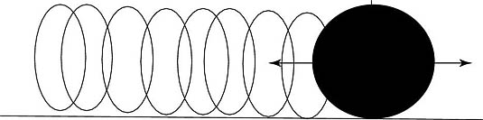 A harmonic oscillator.