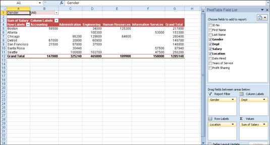 A pivot table formatted with Pivot Style Medium 10 in the PivotTable Styles gallery.