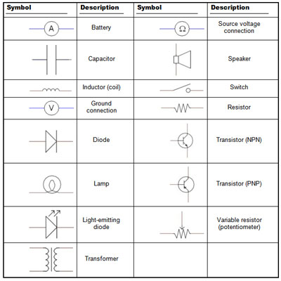 Wiring Diagram Symbols on When Used In An Actual Circuit Diagram  The Symbols Are Often Rotated