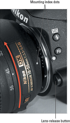 When attaching the lens, align the index markers as shown here.