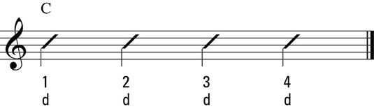 Down-down-down-down strum notation.