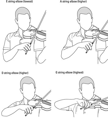 diagram of violin bow elbow positions