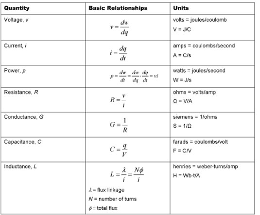law of superposition worksheet