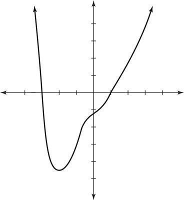 Graphing the polynomial<i> g</i>(<i>x</i>) = <i>x</i><sup>4</sup> + <i>x</i><sup>3</sup> &#8211; 3<