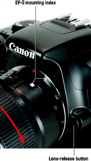 Place the lens in the lens mount with the mounting indexes aligned.