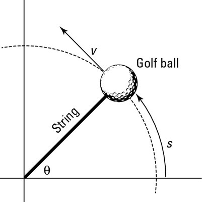 A ball in circular motion has angular speed around the circle.