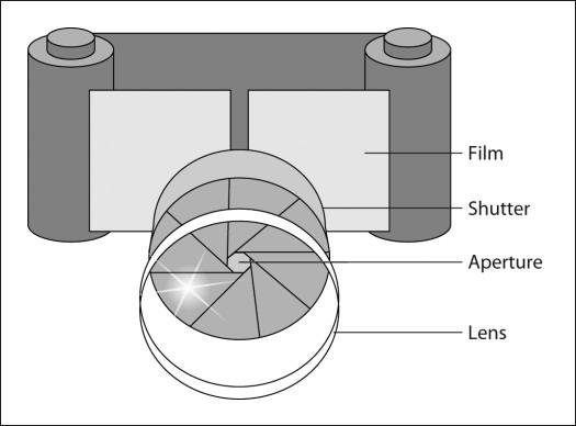 تقنيات التصوير الفوتوغرافي 0-7645-9802-3_0212.j